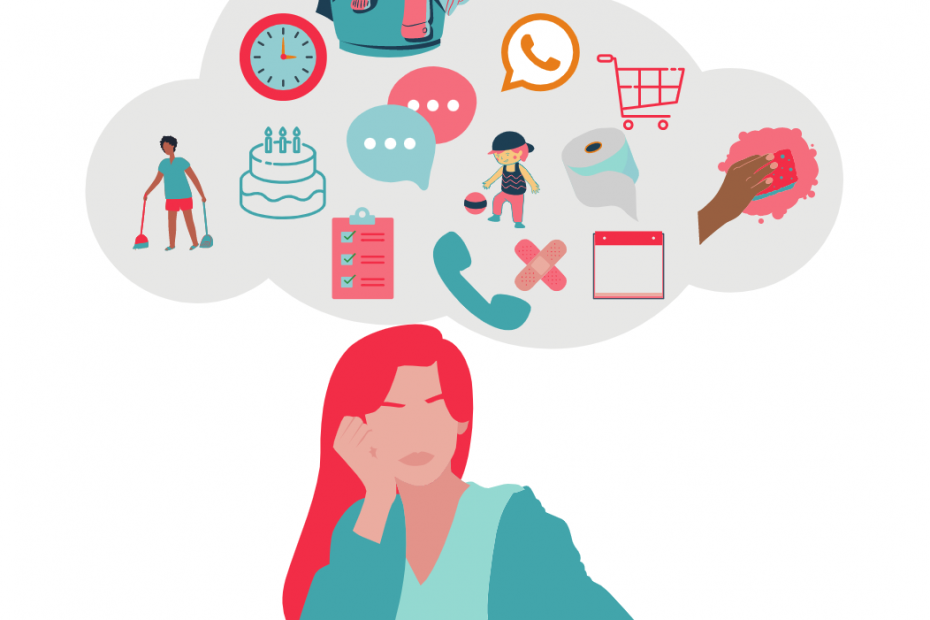 Woman with mental load represented by thought bubble showing all the tasks on her mind